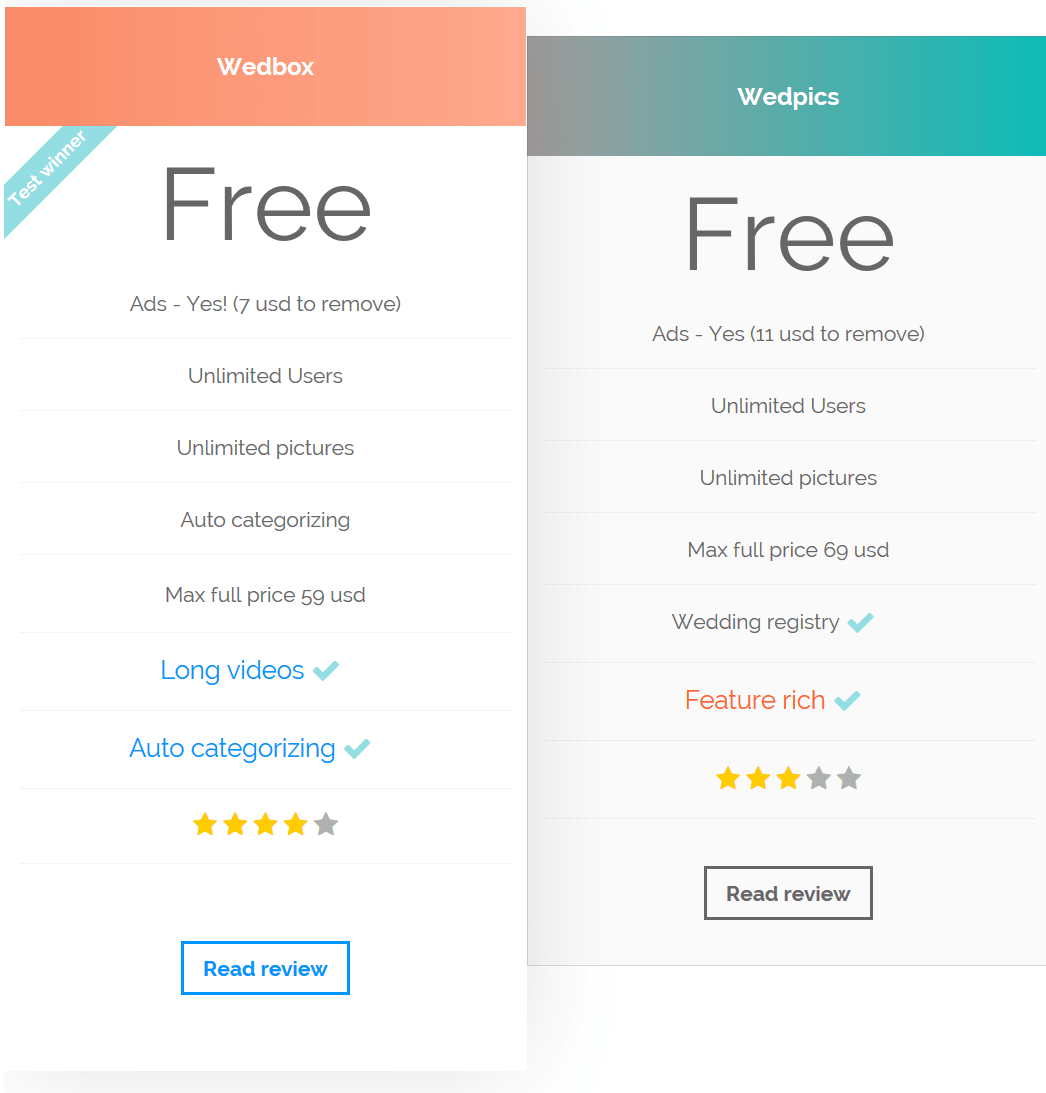 Wedpics vs Wedbox - Compare them and see the difference